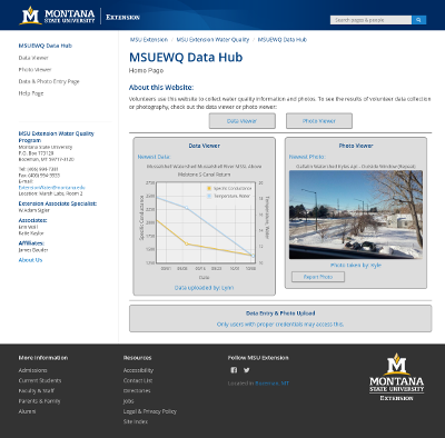 MSU Extension Water Quality Site Image
